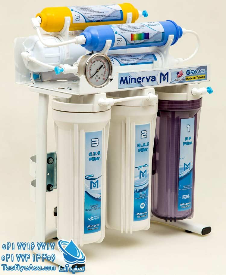 بهترین دستگاه تصفیه آب خانگی یونیزه قلیایی مینروا Minerva ro7 alkaline