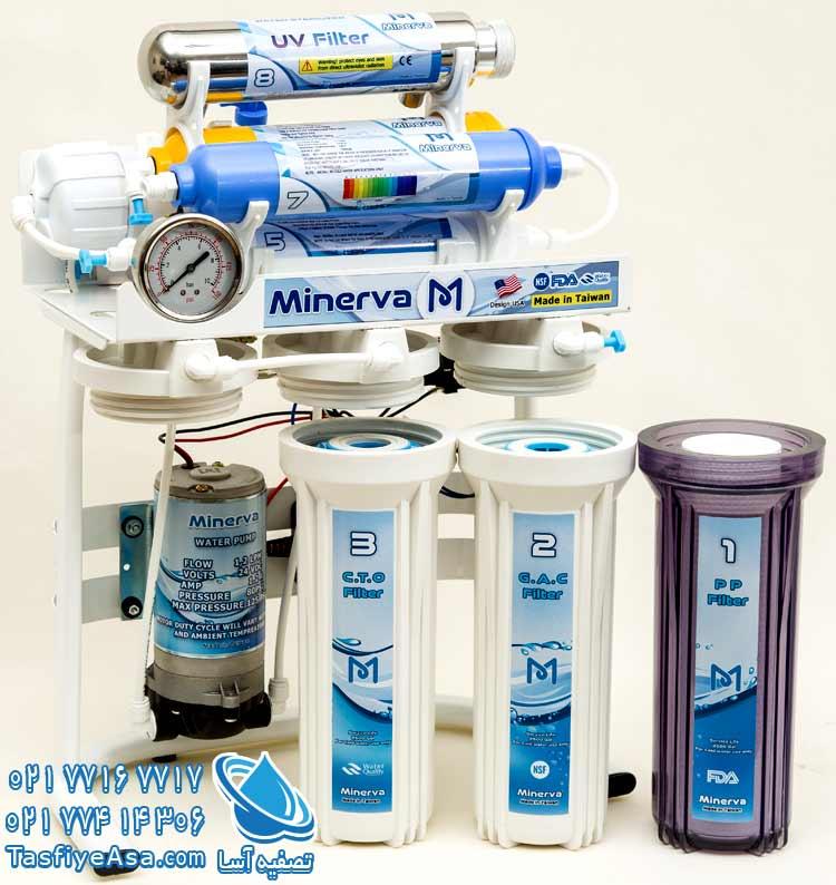 خرید دستگاه تصفیه آب یو وی دار مینروا Minerva ro8_uv