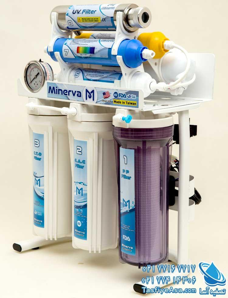 قیمت دستگاه تصفیه آب هشت مرحله ای لامپ اشعه ماورا بنفش مینروا Minerva
